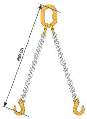 Chain Sling Length /Reach