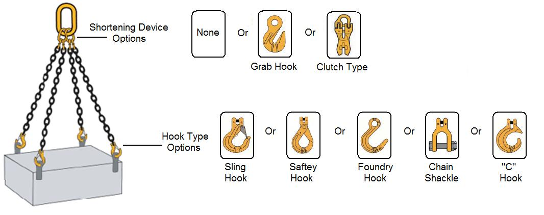 Four Leg Chain Sling Options